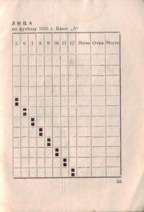 kd_1955_27.jpg