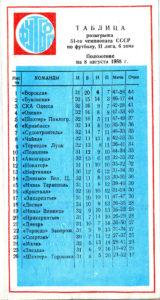 1988_34_podillia-vp_04.jpg