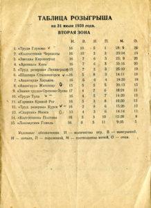 1959_zntruda-kp_03.jpg