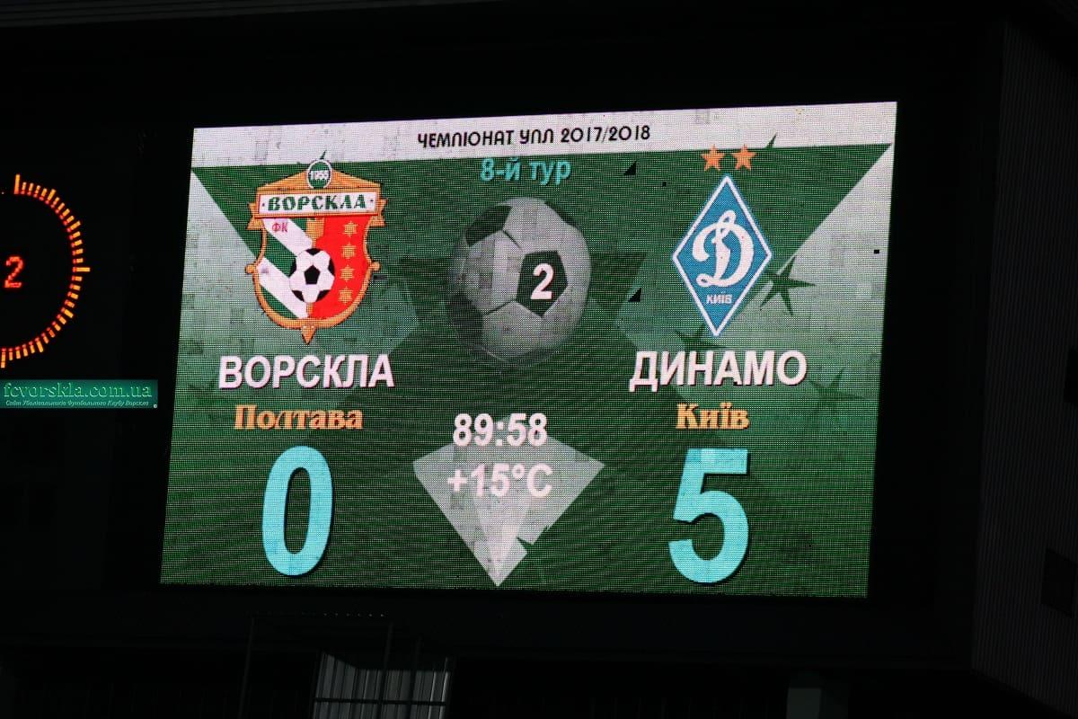 «Ворскла» не має шансів проти «Динамо»